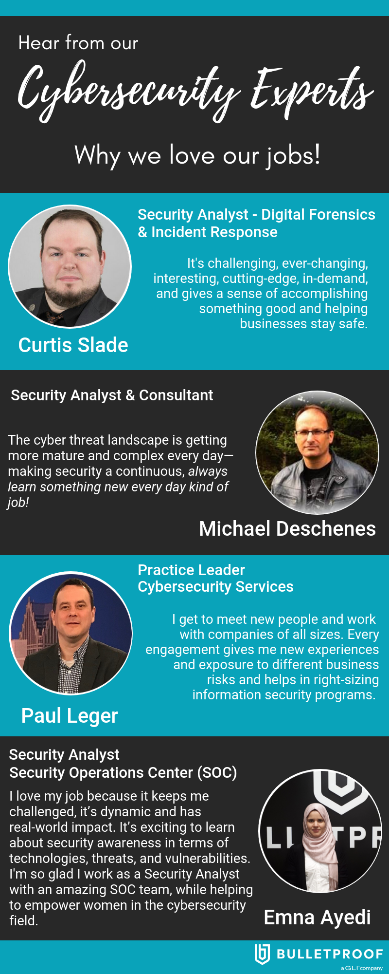 Bulletproof cybersecurity staff on why they love their career with Bulletproof
